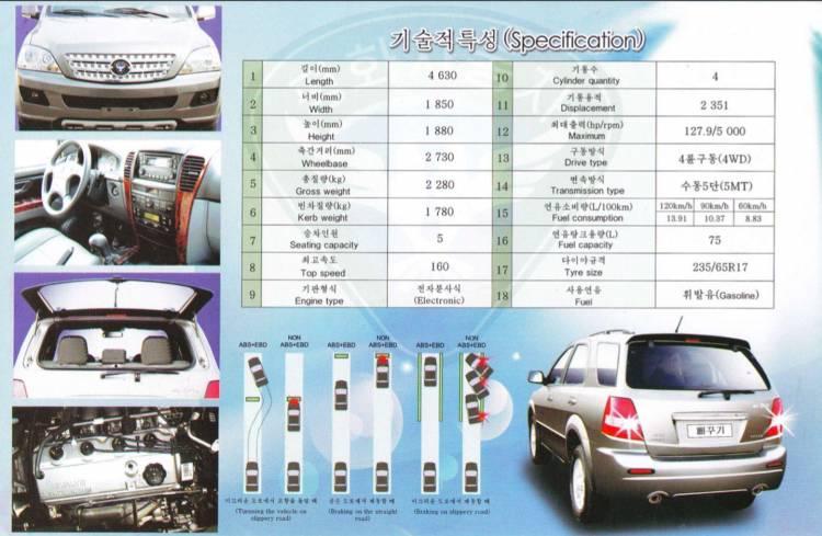 coche-corea-norte-7