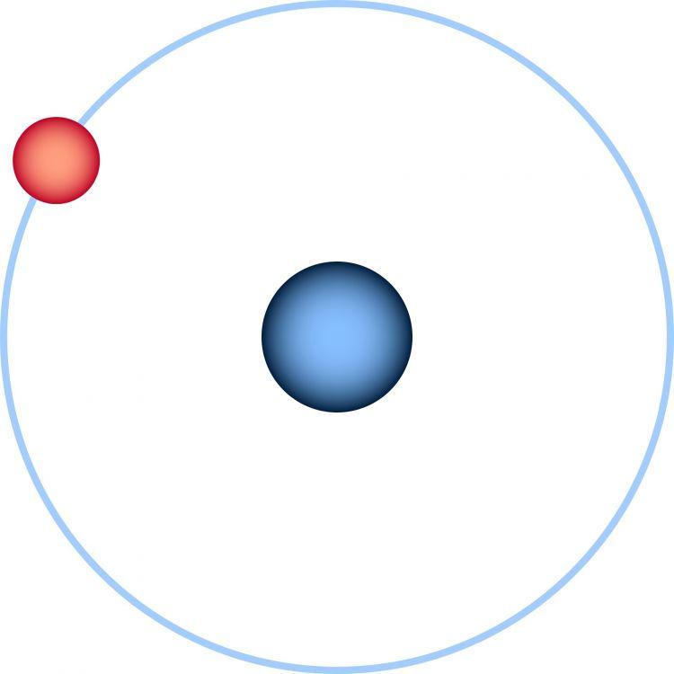 Coches Hidrogeno Funcionamiento Futuro Atomo