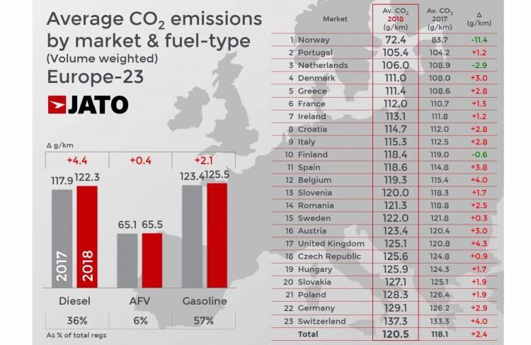 Crisis Diesel Emisiones Coches Nuevos 01