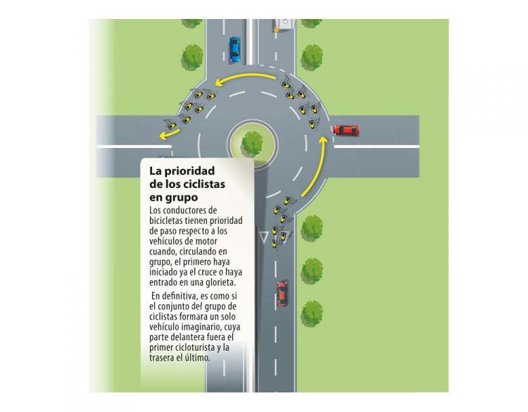 Dgt Ciclistas Rotonda Infografia