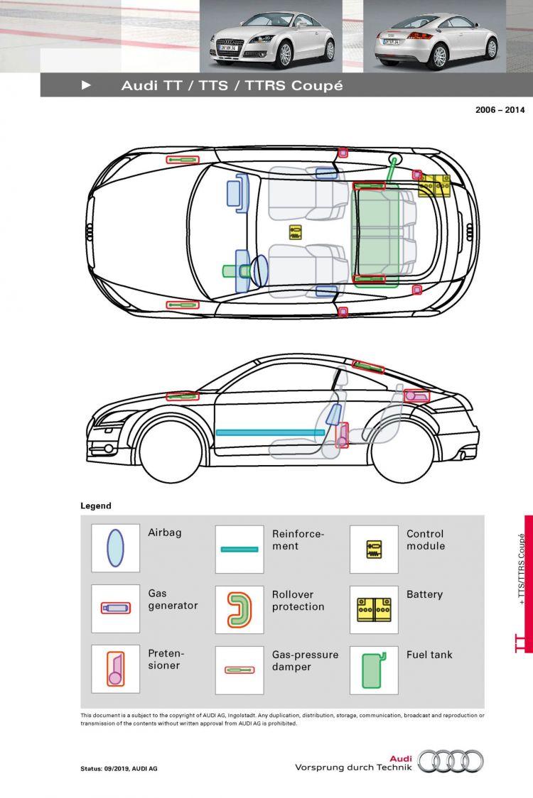 Dgt Normativa Objetos Llevar Obligatorio Multa Hoja Rescate Audi Tt