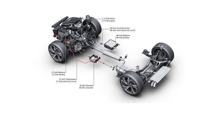 Diesel Gasolina Microhibrido 2021 Audi 48v