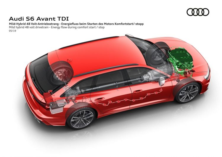 Diesel Micro Hibrido Gasolina Audi S6 Tdi Mild Hybrid 48v