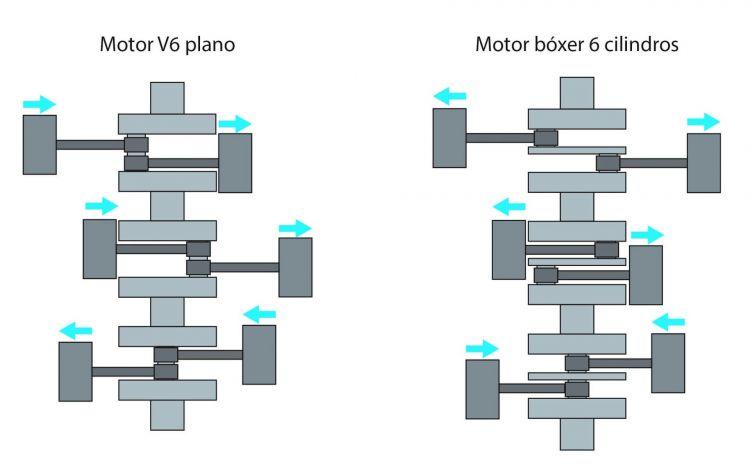 Diferencias Motor Boxer V180 Esquema