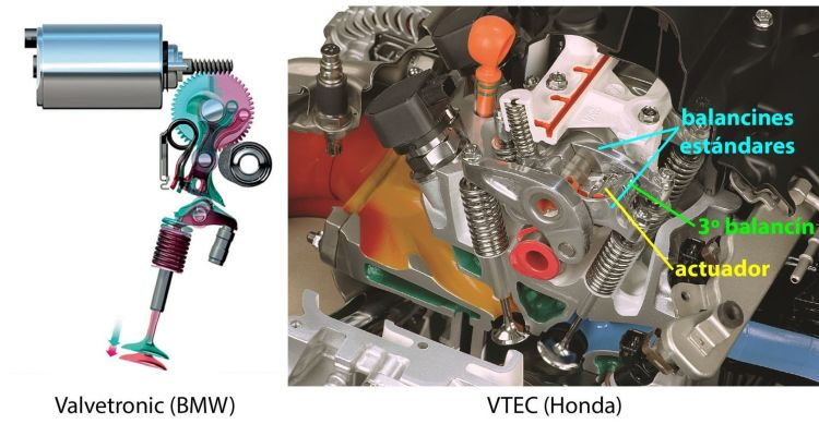 Distribucion Variable Alzada Valvula Bmw Valvetronic Honda Vtec Elementos 02