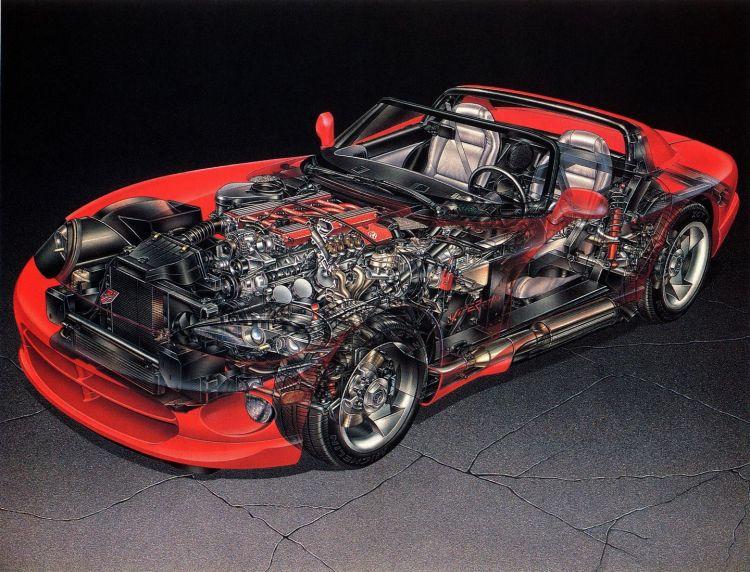Dodge Viper Peligroso 5