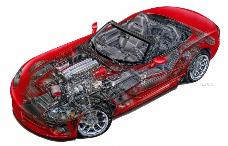 Dodge Viper Srt10 2003 1218 01