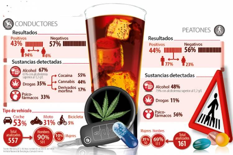 drogas-retirada-del-carne-de-conducir-02-700px-1440px