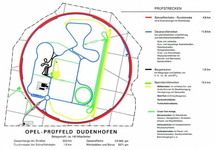 dudenhofen-esquema