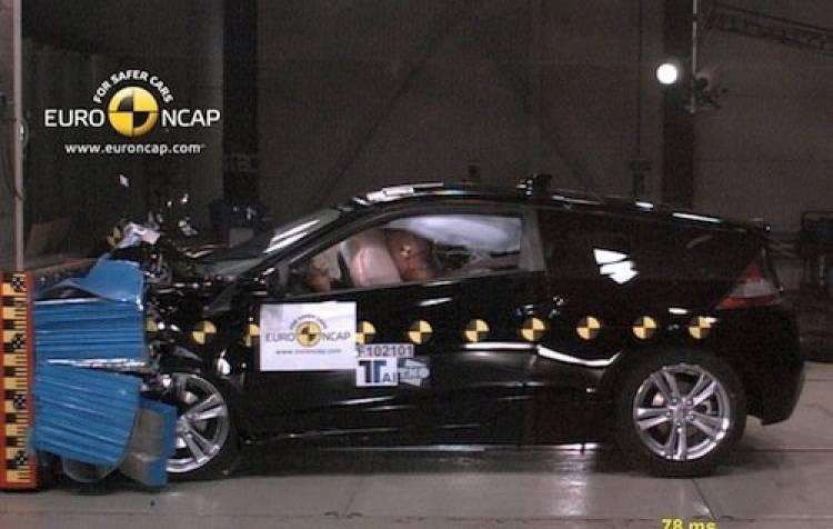 EuroNCAP: Honda CR-Z