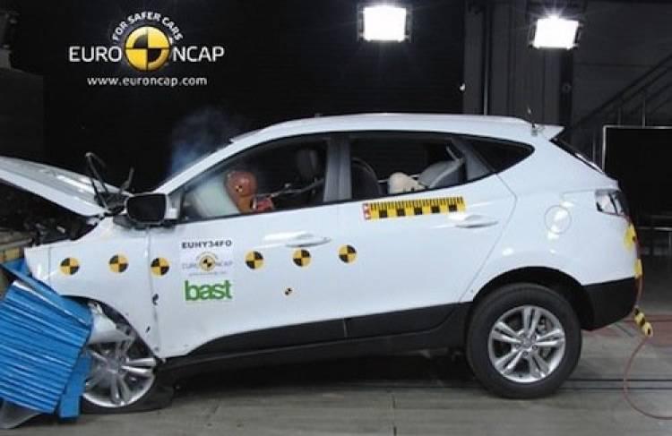 EuroNCAP: Hyundai ix35