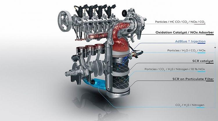 Fap Diesel Scr 0120 01