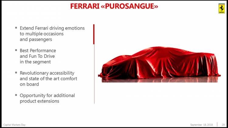 Ferrari Purosangue Adelanto 2