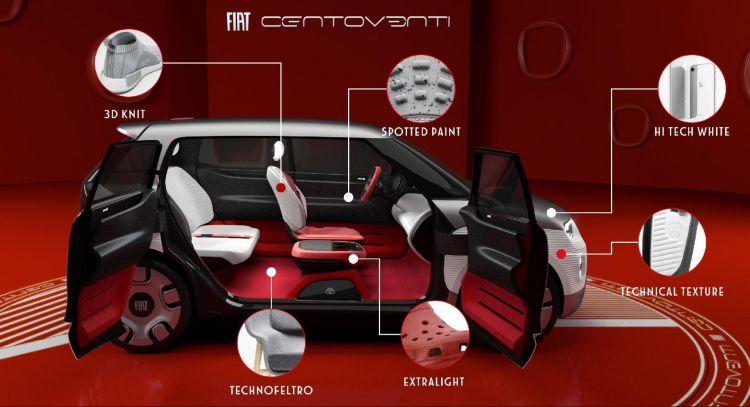 Fiat Centoventi Concept 03