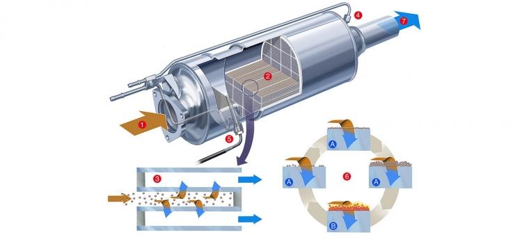 filtro-de-particulas-2