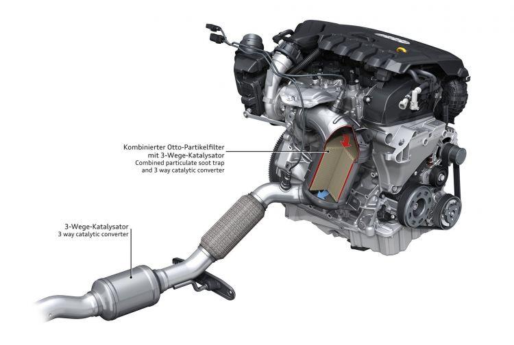 Filtro De Particulas Diesel Audi Diagrama