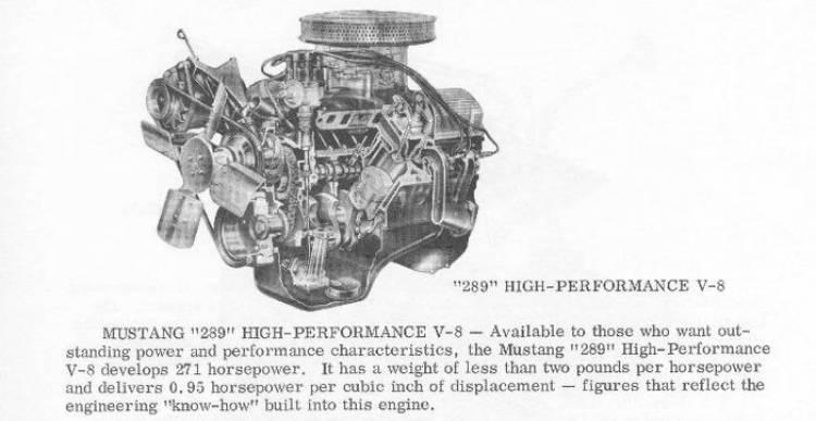 Tú también puedes disfrutar el kit de prensa del 1964 Ford Mustang