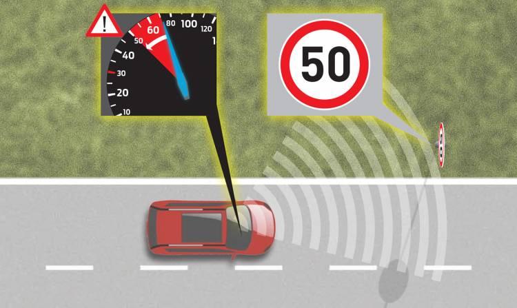 ford-s-max-2015-intelligent-speed-limiter-03-1440px