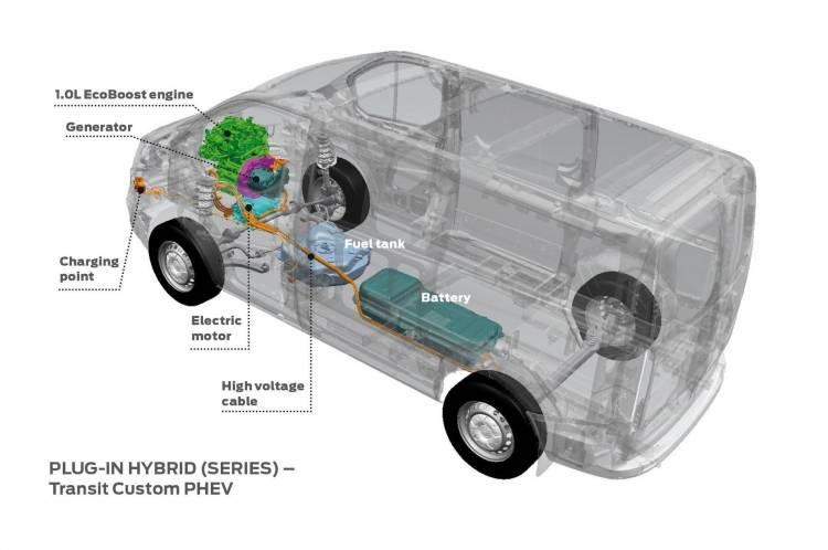 ford-transit-phev-7