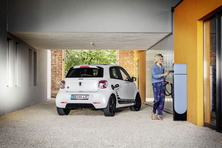 Die Neue Generation: Smart Eq Forfour The New Generation: Smart Eq Forfour