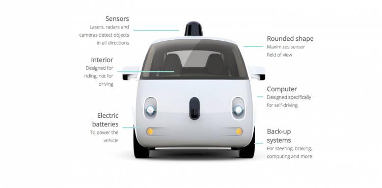 google-car-prototipos-01b-1440px