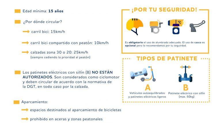 Guia Dgt Norauto Normativa Patinete Vmp Sevilla 01