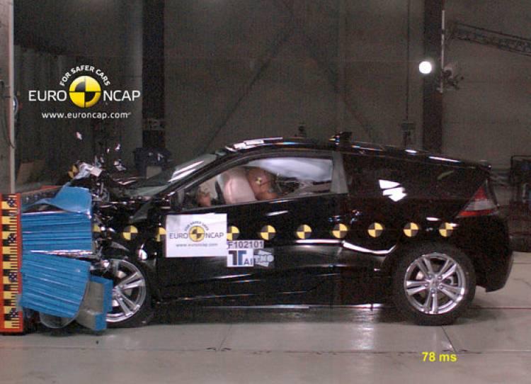 Honda CR-Z EuroNCAP