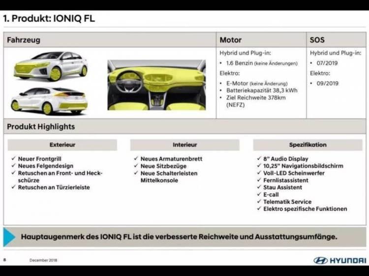 Hyundai Ioniq Electrico 2019