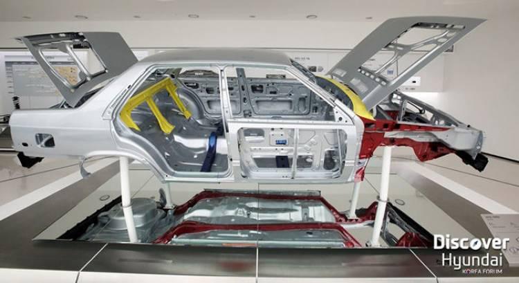 Hyundai I+D