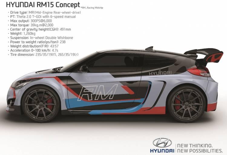 hyundai-rm15-concept-04-1440px
