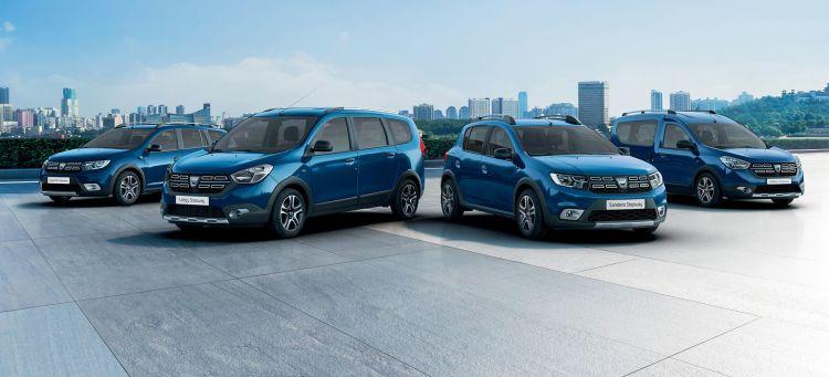 Impuesto Matriculacion 2020 Gama Dacia