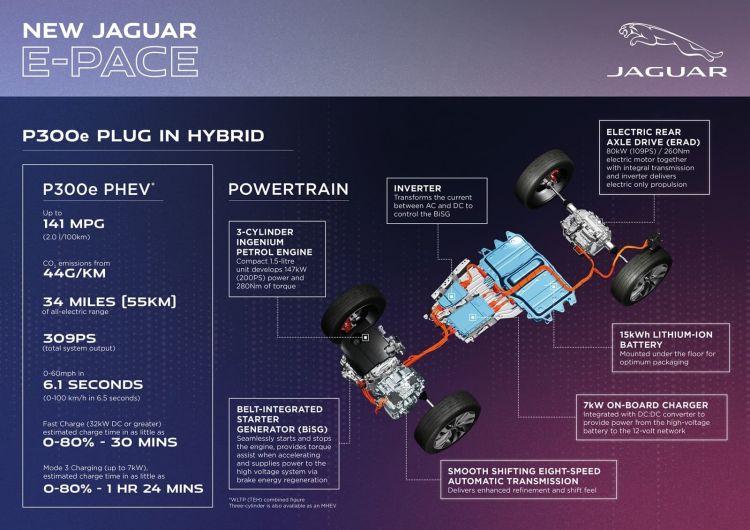 Jaguar E Pace 2021 1020 056