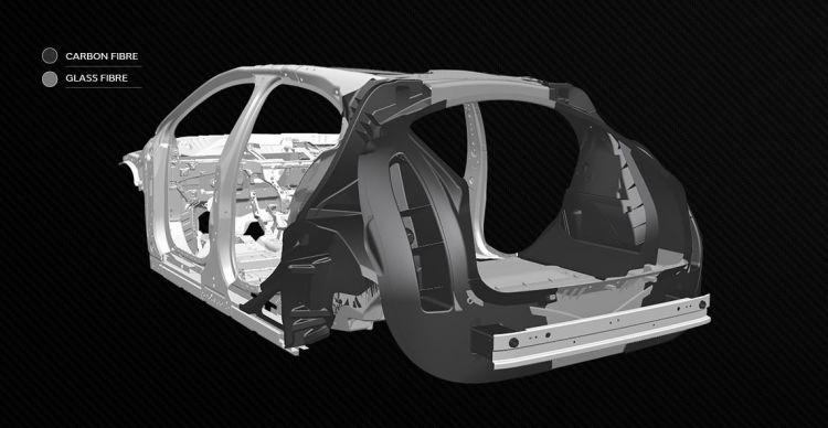 Jaguar Land Rover Proyecto Tucana 04