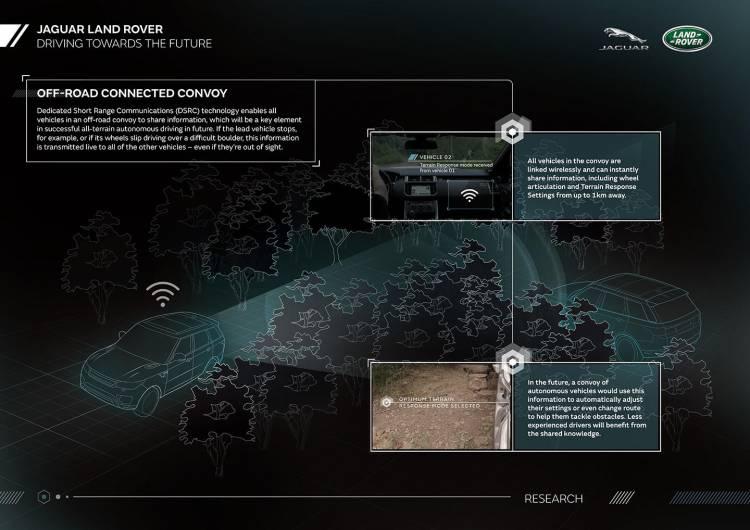jaguar-land-rover-todoterreno-autonomo-03