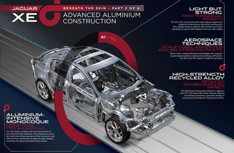 Jaguar XE-S: esta es la cara de la nueva berlina de Jaguar