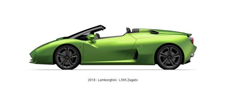 Lamborghini L595 Zagato Roadster 2018 01