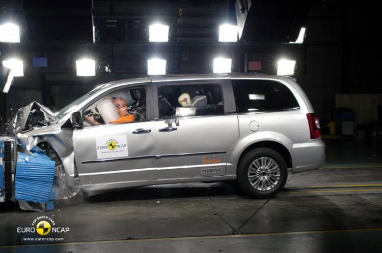 Lancia Voyager EuroNCAP