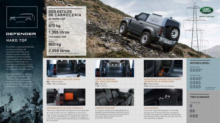 Land Rover Defender V8 2022 0221 122