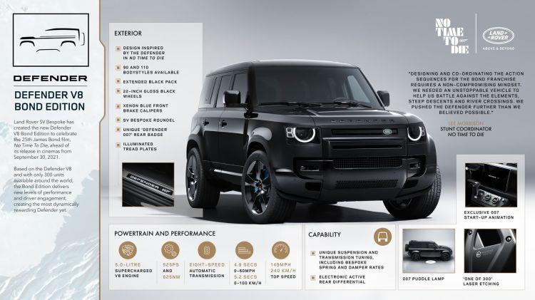 Land Rover Defender V8 Bond Edition 0921 018