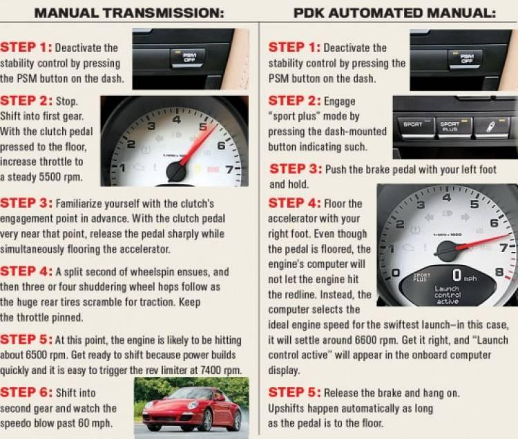 Cómo arrancar dando rueda con un Porsche 911 Carrera S