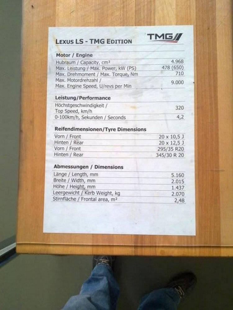 Lexus LS TMG Edition, el Lexus LS-F de 650 CV