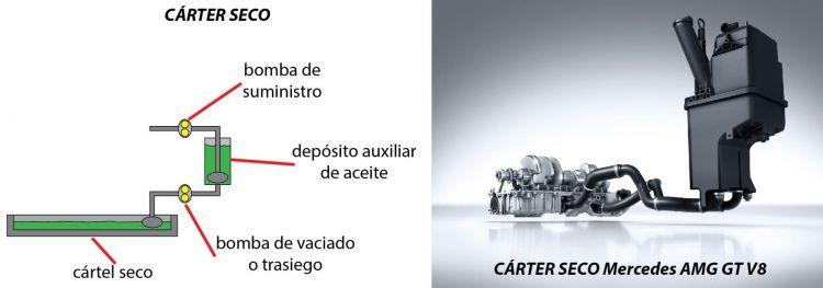 Lubricacion Carter Seco Humedo Tabicado Esquema Mercedes Amg Cg