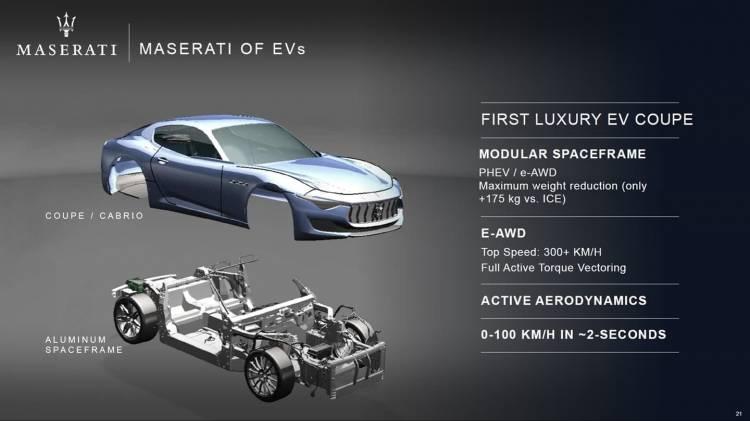 Maserati Alfieri 2022 0618 01