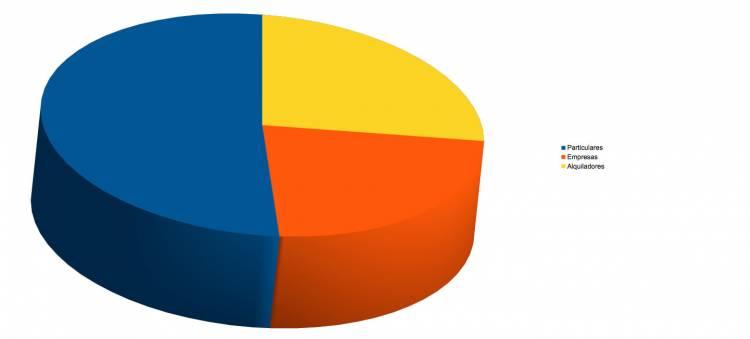 matriculaciones-2015-primer-trimestre-1440px