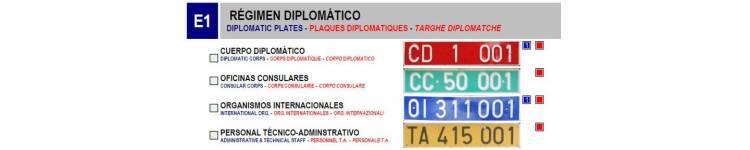 matriculas-diplomaticas