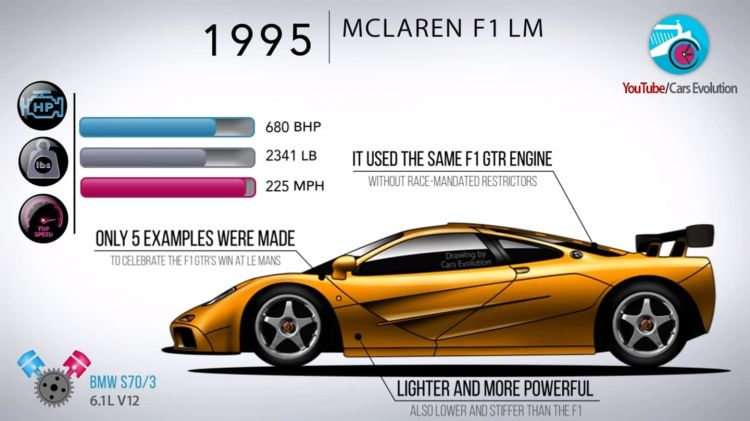 mclaren_video_historia_coches_0318_01