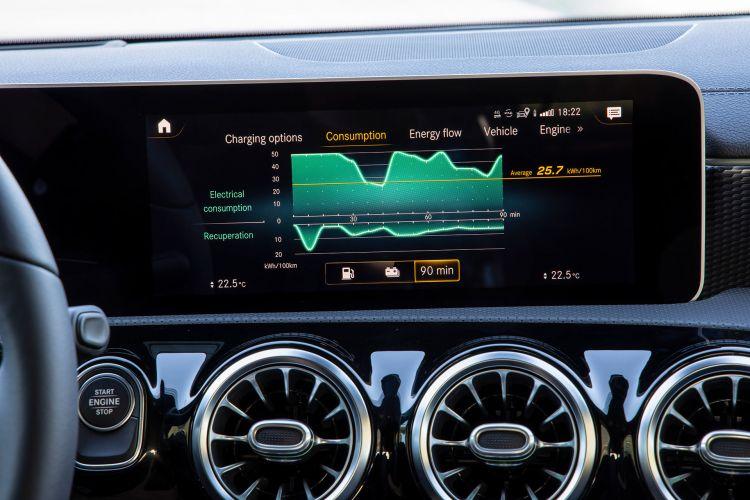 Mercedes Clase A Hibrido Enchufable 2020 39