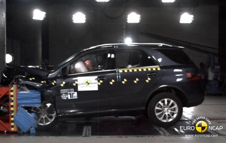Mercedes Clase M EuroNCAP