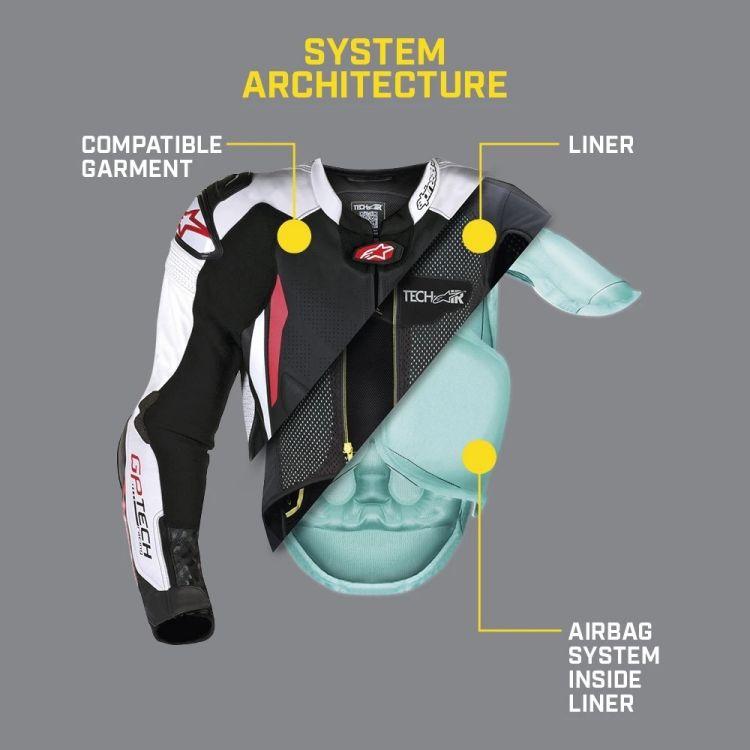 Moto Alpinestars Airbag