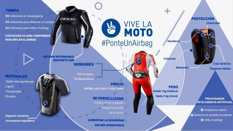 Moto Campana Ponteunairbag Dgt Info
